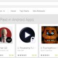 Uskoro će i plaćene aplikacije biti dostupne na Google Play