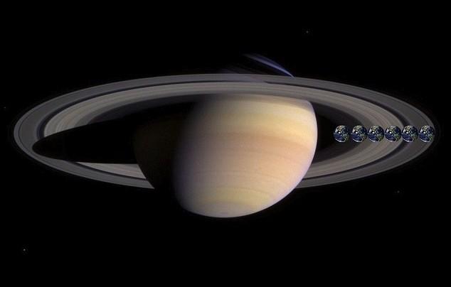 Zemlja u poređenju sa Saturnovim prstenovima. Foto: John Brady