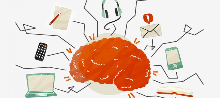 Poboljšajte produktivnost za samo 5 sekundi!