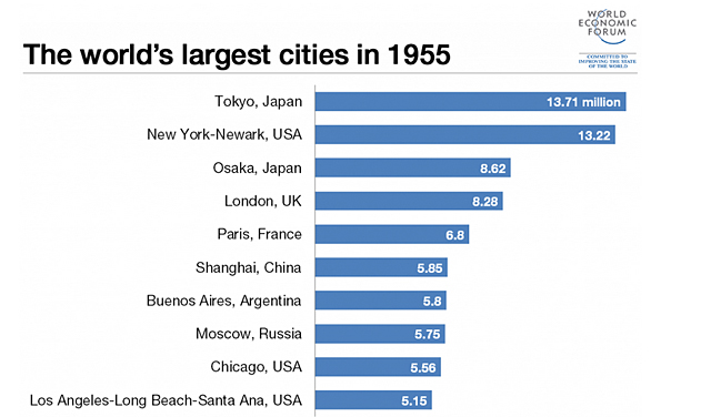 gradovi1955