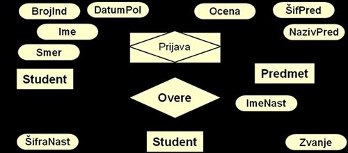 MOV - slika 7