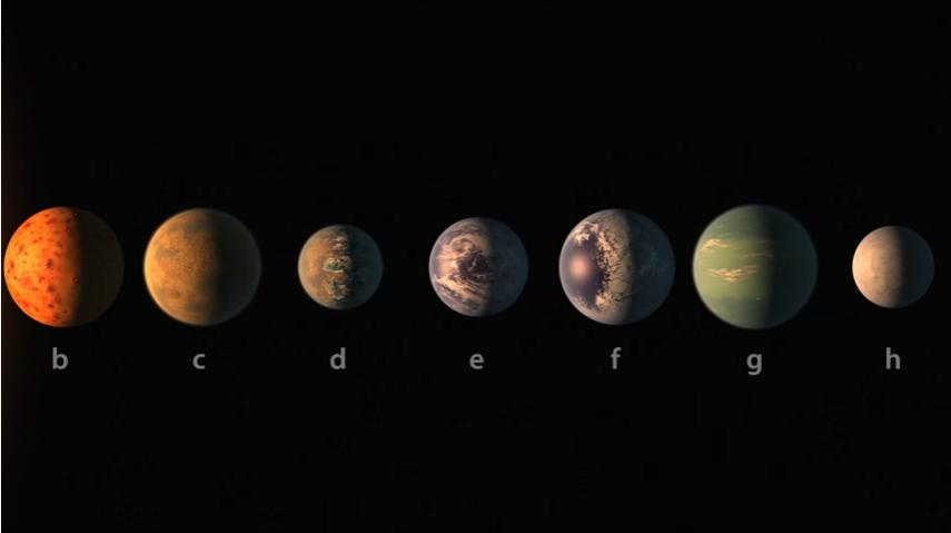 7 novih planeta