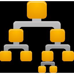 organizaciona sema 1