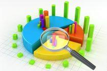 Pojam, klasifikacija i funkcije tržišta