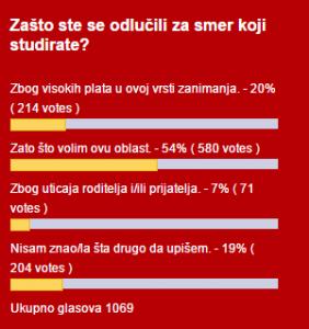 rezultati ankete