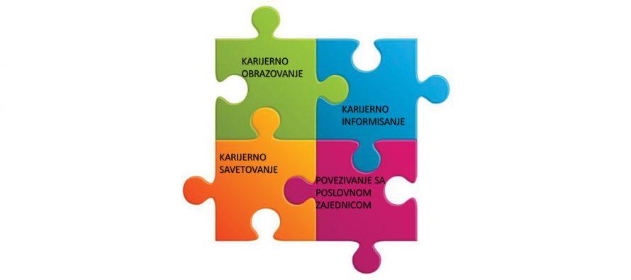 Praksa u Centru za razvoj karijere u Novom Sadu