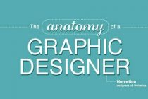 Radionica za grafičke dizajnere